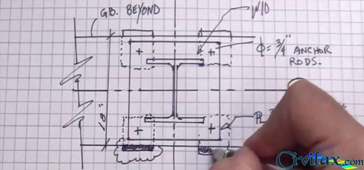 Base Plate Design Hand Calculation - Video examples, drawings