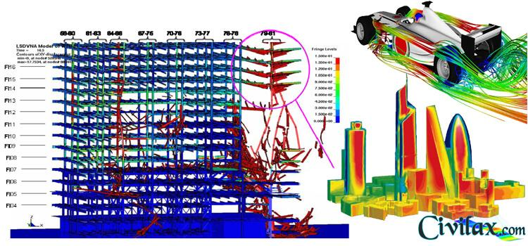 Ansys 16 Tutorials and Training Materials - Civil Engineering Community