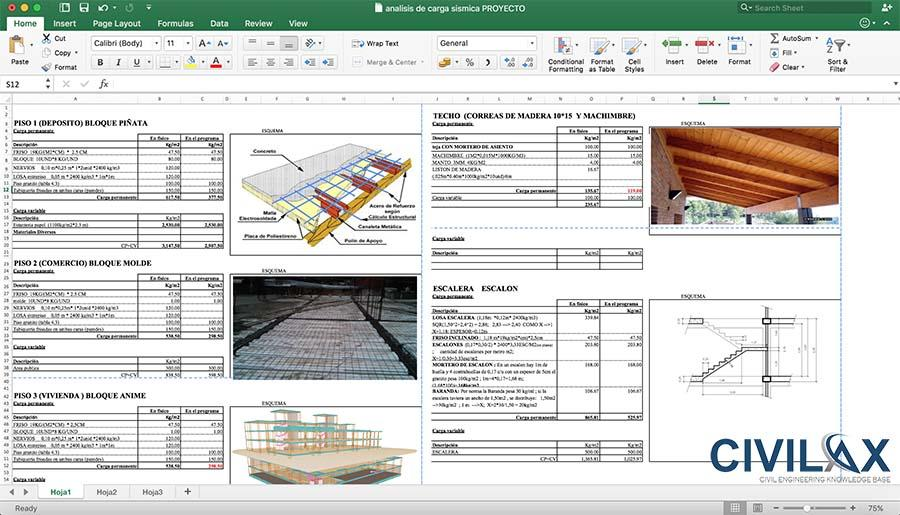 Load Analysis of Building