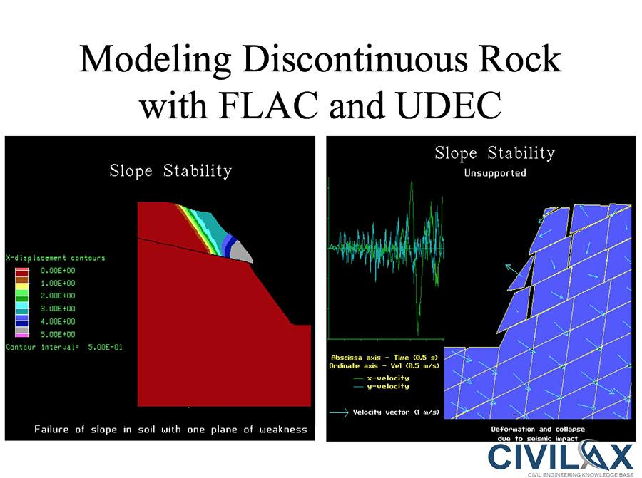 Modeling Discontinuous Rock with FLAC and UDEC - Civil