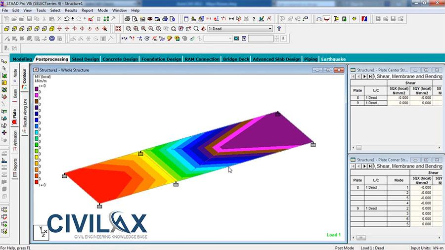 Analysis and Design of One Way and Two Way Slab in STAAD Pro
