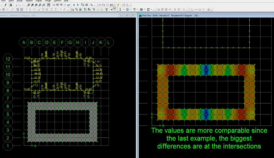 Slabs and Beams Foundation Modeling Comparison in ETABS