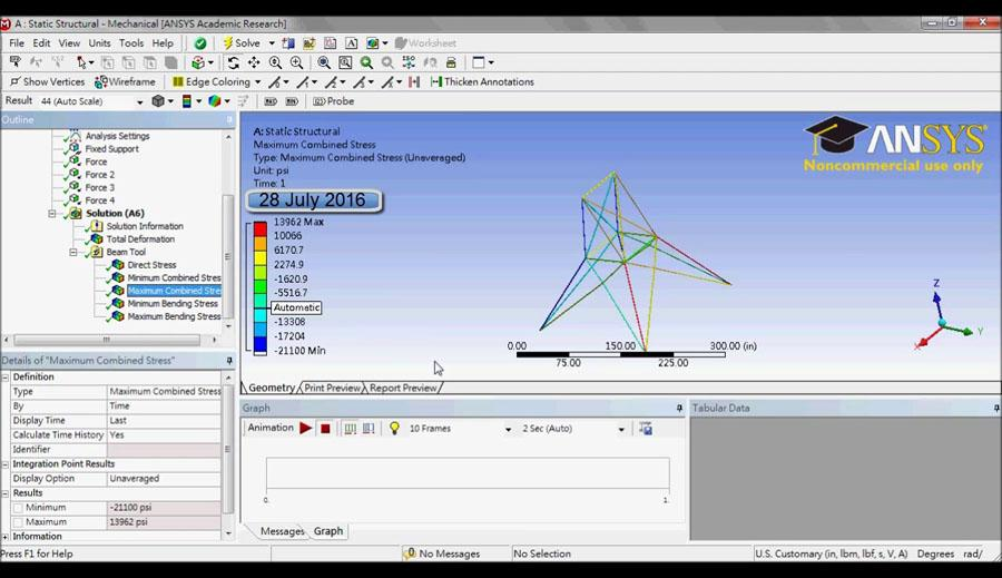 Modeling and Structural Analysis of 3D Truss in ANSYS