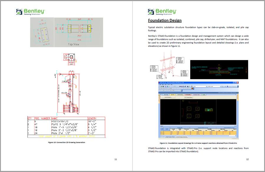 Electric Substation Structure Analysis, Design and Detailing