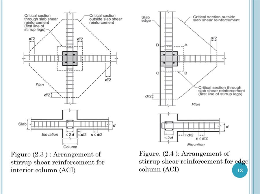 Effect of Flexural and Shear Reinforcement on the Punching