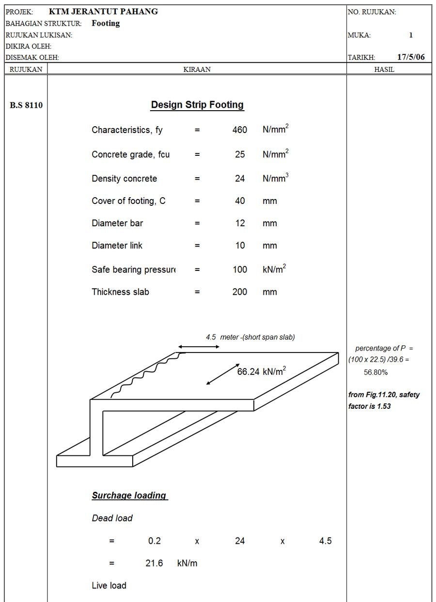 Design Calculation of Strip Footing according to BS 8110 - Civil