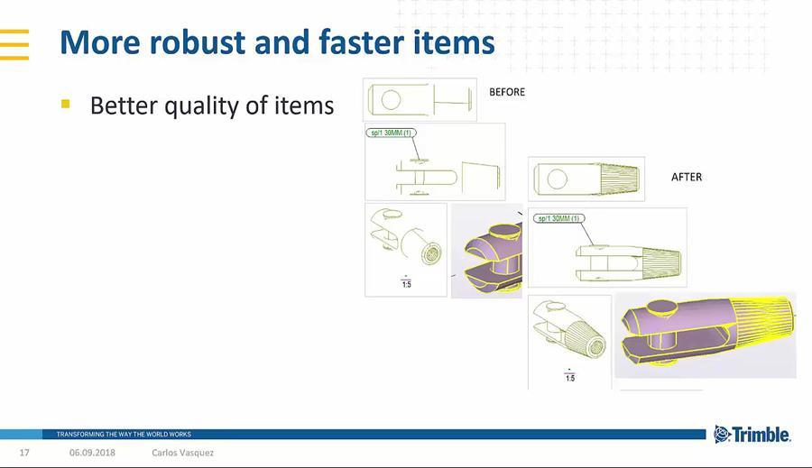 Tekla Structures 2018i New Features - Tekla Layout Manager