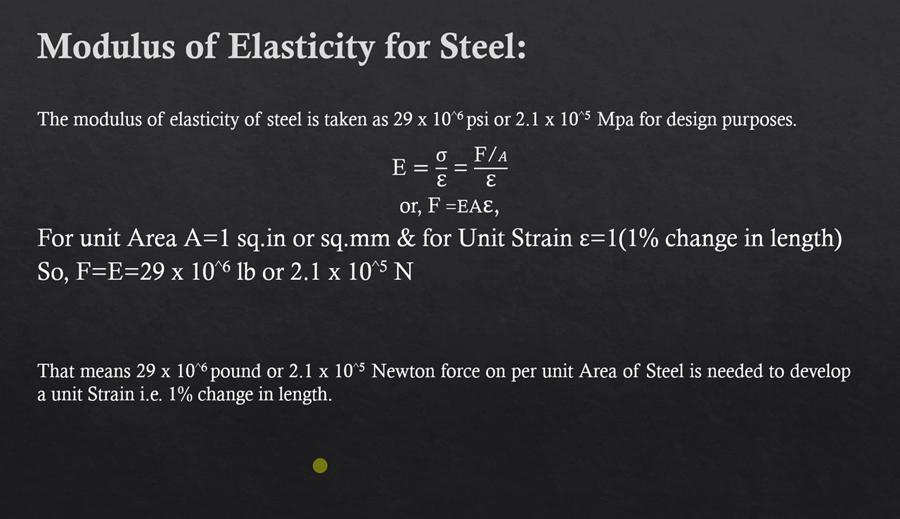 Modulus Of Elasticity Explained With Formula For Concrete Steel