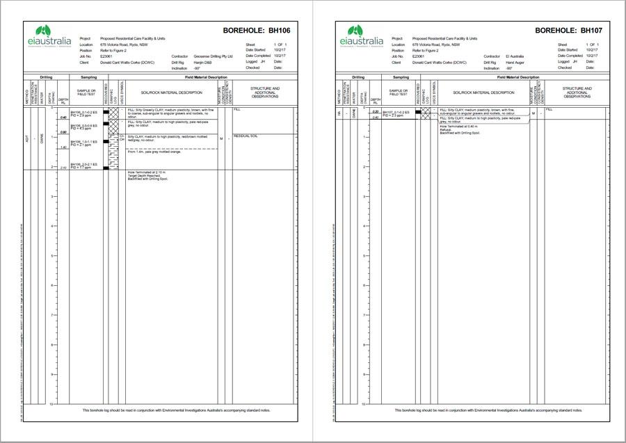 Example of Detailed Soil Investigation Report - Civil Engineering