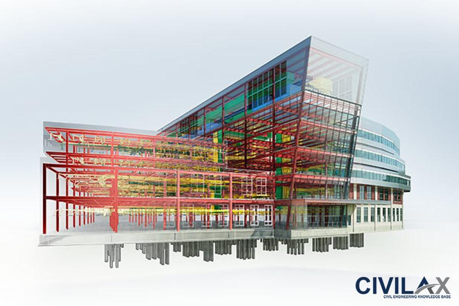 Revit Structure Course with Practical Implementation